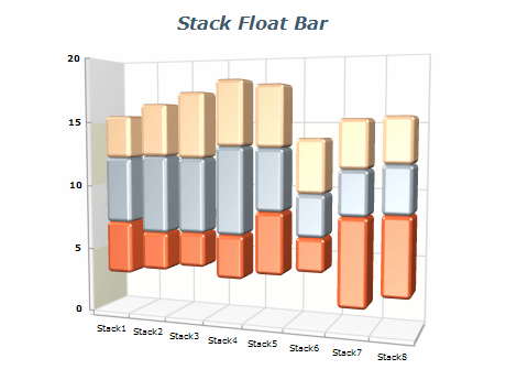 stack float bar chart